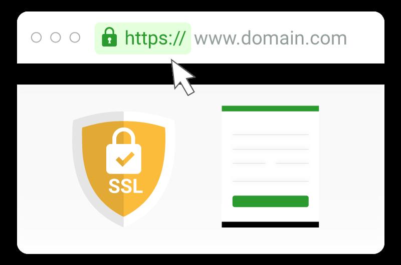 Wat is SSL certificaat? en waarom?